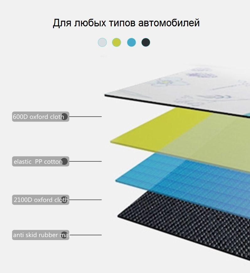 Автогамак структура материалов и слоев