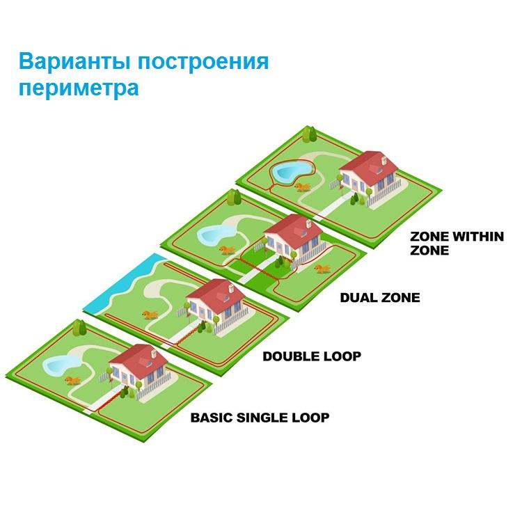 Электронный забор для собак TP 16 периметр
